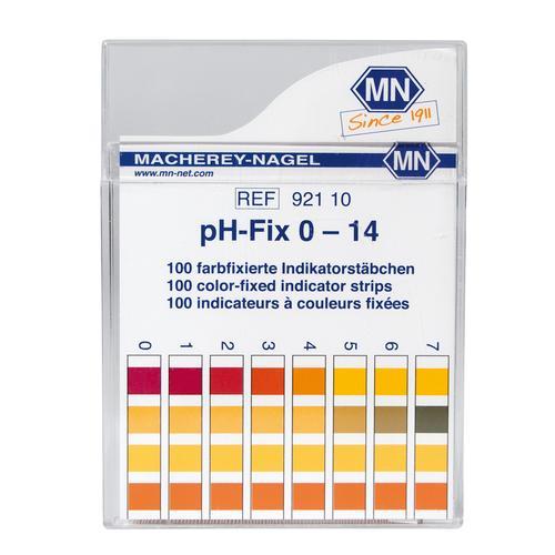 Ma Come Spignatti?: Perchè misurare e correggere il pH??