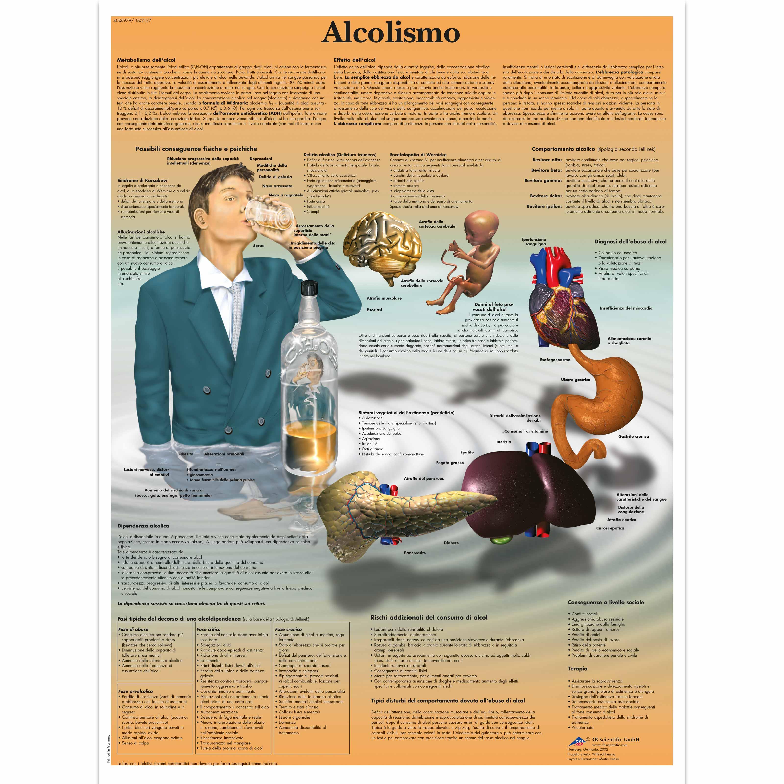 Consigli di alcolizzato di marito di forum dello psicologo